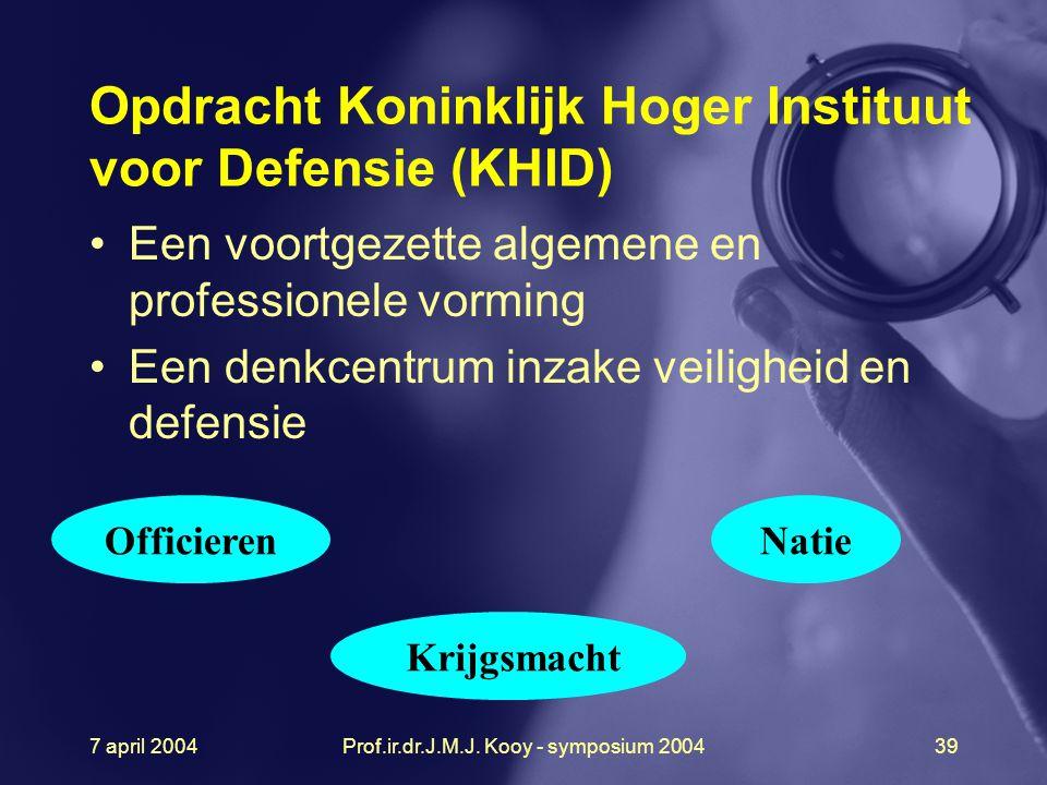 Opdracht Koninklijk Hoger Instituut voor Defensie (KHID)