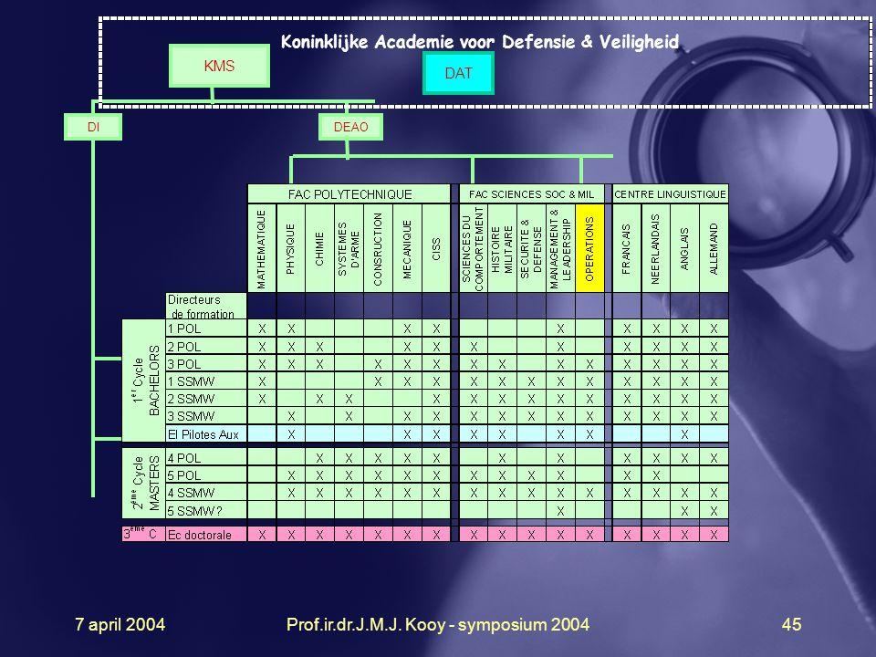 Koninklijke Academie voor Defensie & Veiligheid