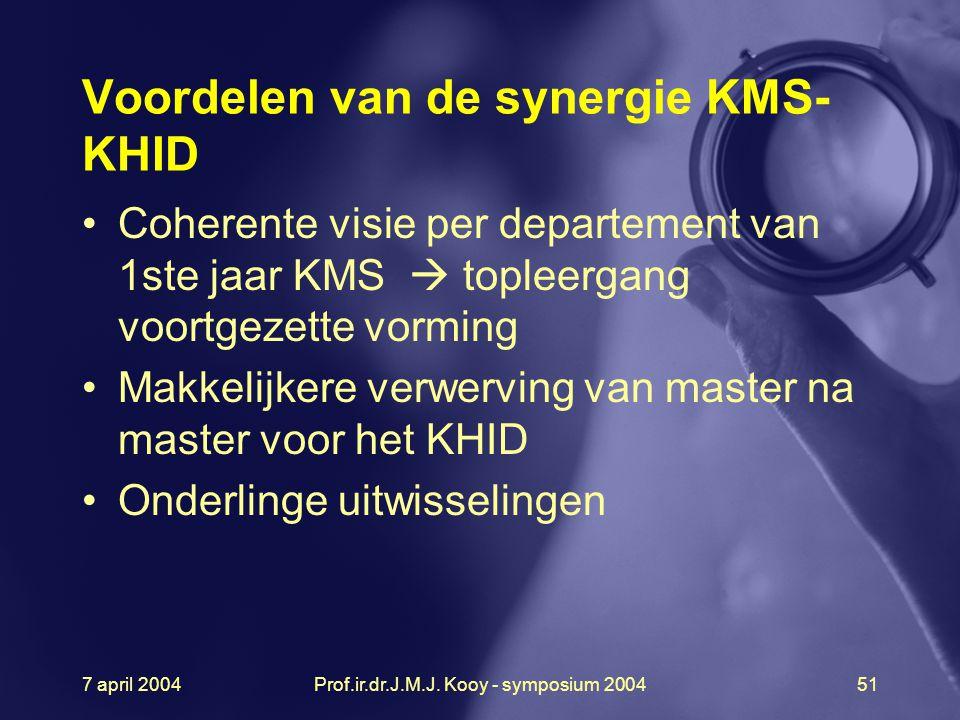 Voordelen van de synergie KMS-KHID