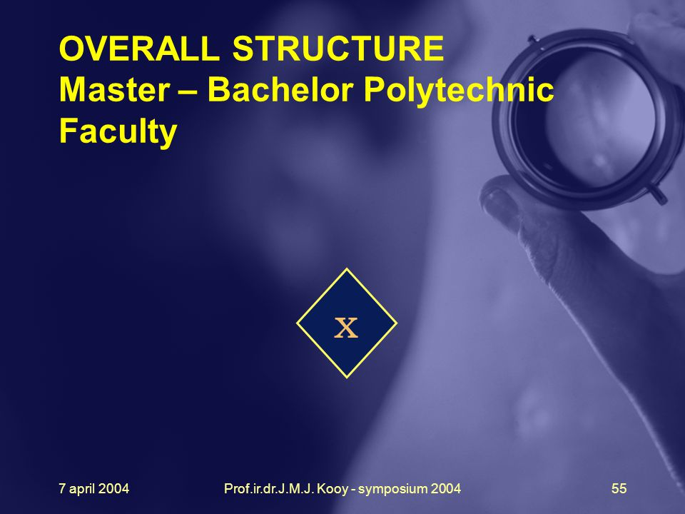 OVERALL STRUCTURE Master – Bachelor Polytechnic Faculty