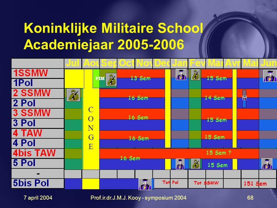 Koninklijke Militaire School Academiejaar 2005-2006