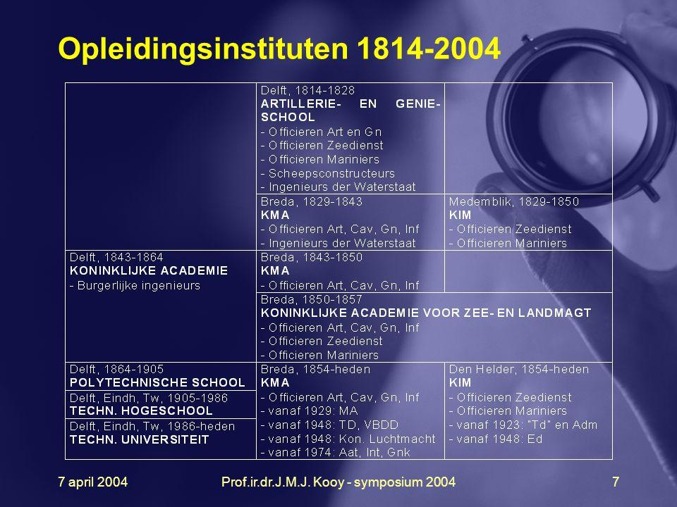 Opleidingsinstituten 1814-2004