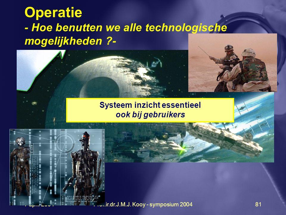 Operatie - Hoe benutten we alle technologische mogelijkheden -