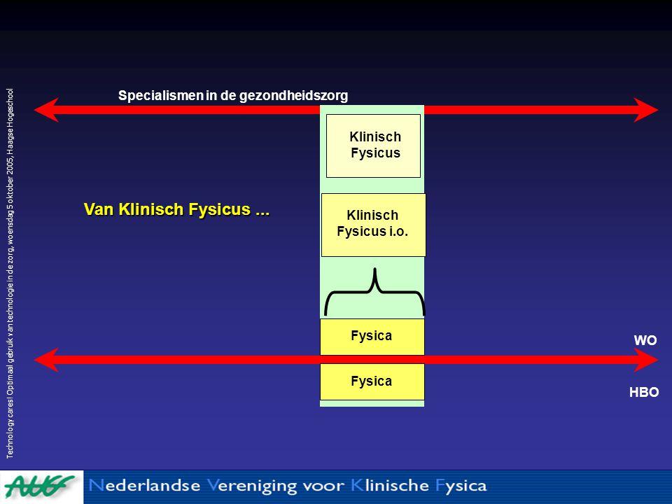 Van Klinisch Fysicus ... Specialismen in de gezondheidszorg