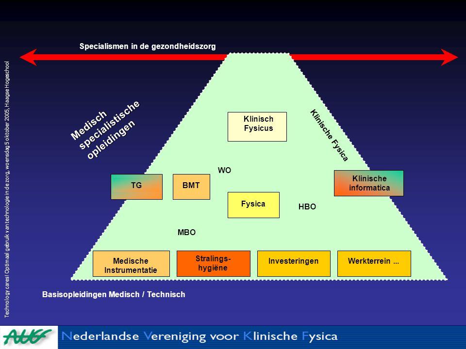 Medische Instrumentatie Klinische informatica
