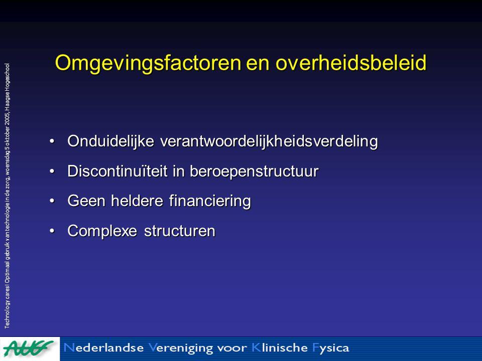Omgevingsfactoren en overheidsbeleid