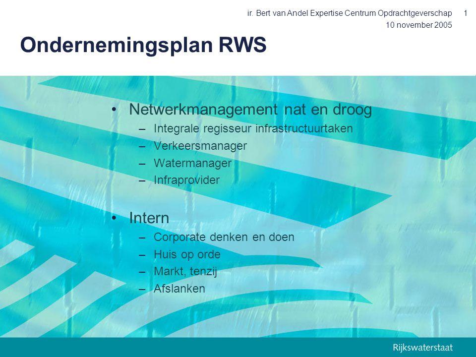Ondernemingsplan RWS Netwerkmanagement nat en droog Intern
