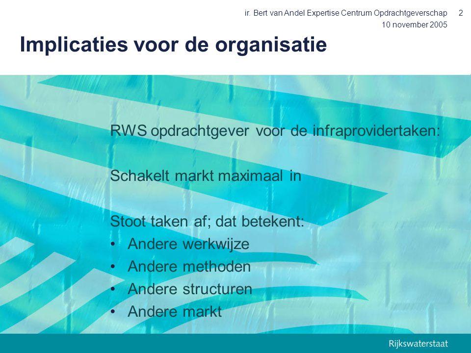 Implicaties voor de organisatie