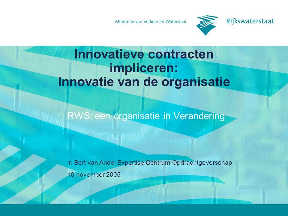 Innovatieve contracten impliceren: Innovatie van de organisatie