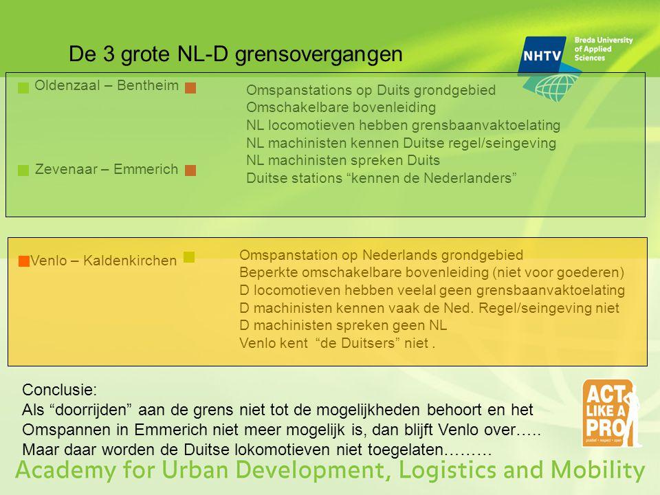 De 3 grote NL-D grensovergangen