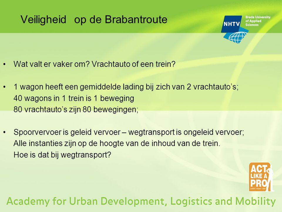 Veiligheid op de Brabantroute