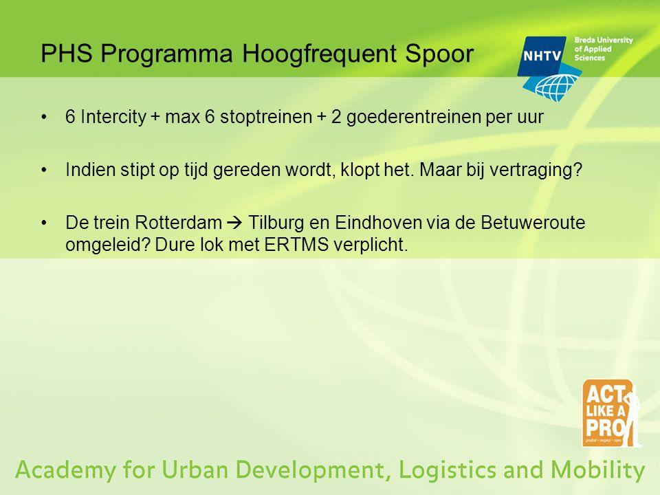 PHS Programma Hoogfrequent Spoor