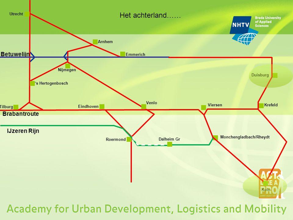 Het achterland…… Betuwelijn Brabantroute IJzeren Rijn Haven- spoorlijn