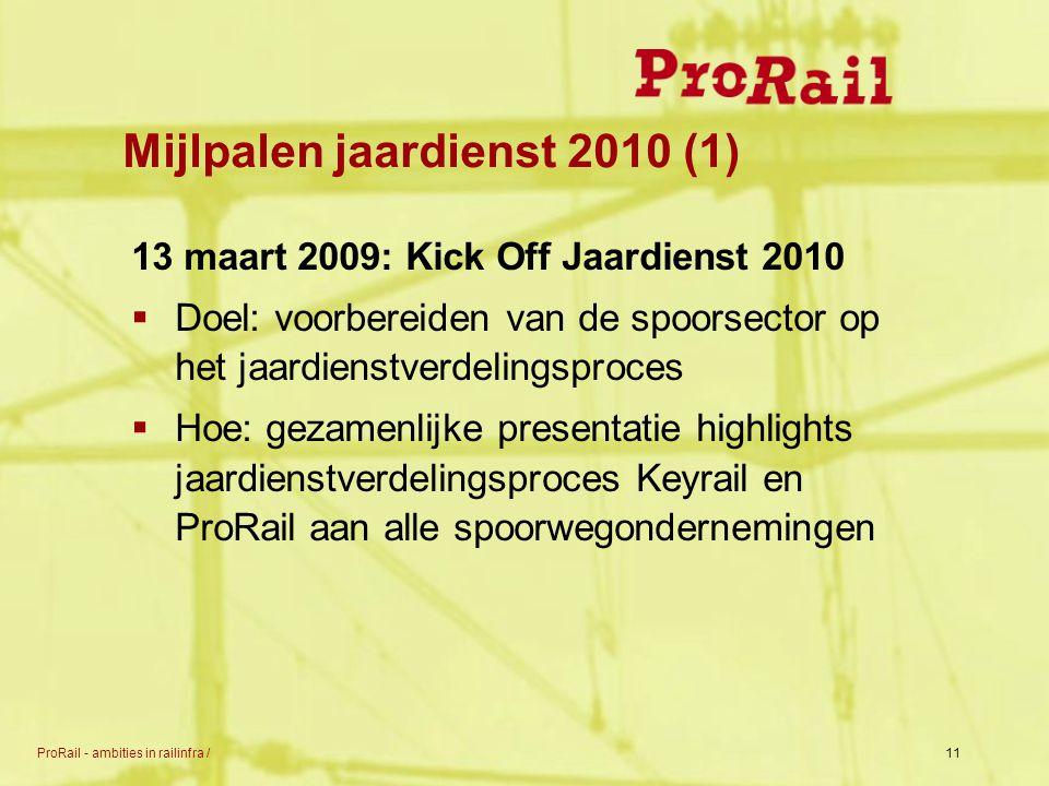 Mijlpalen jaardienst 2010 (1)