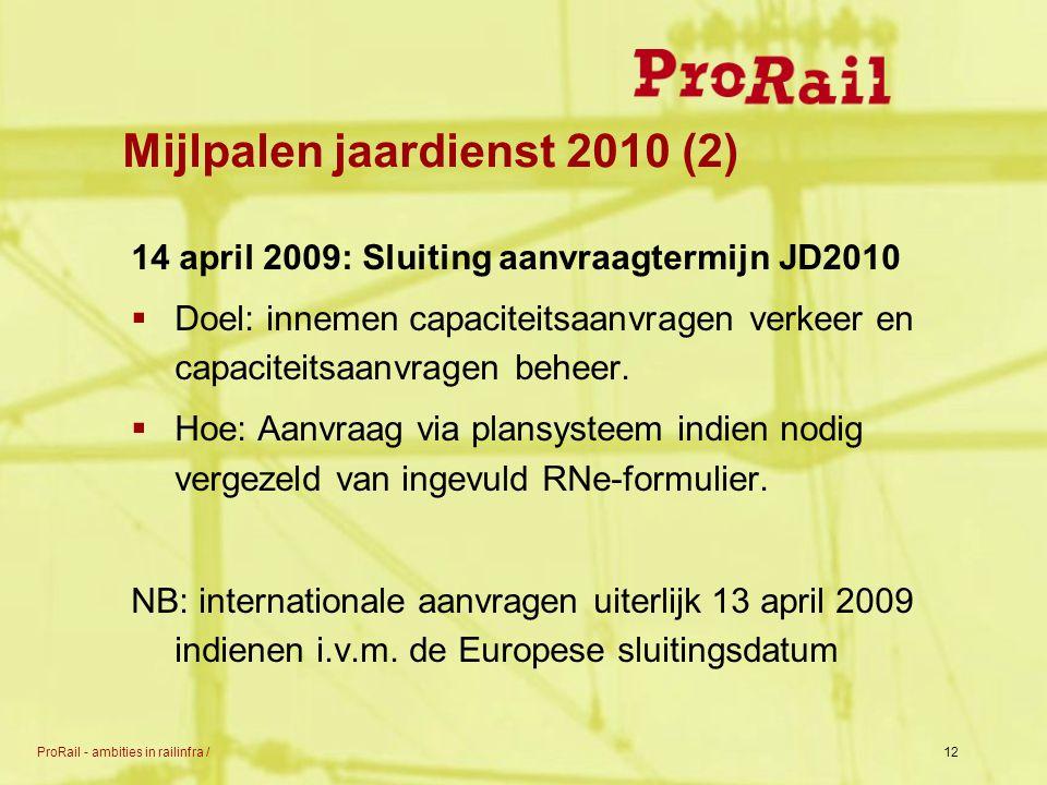 Mijlpalen jaardienst 2010 (2)