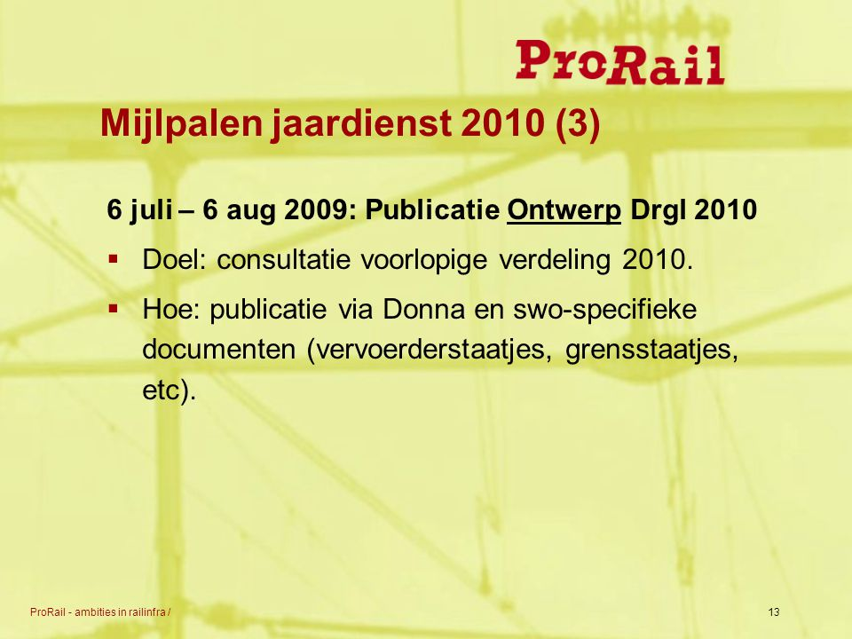 Mijlpalen jaardienst 2010 (3)