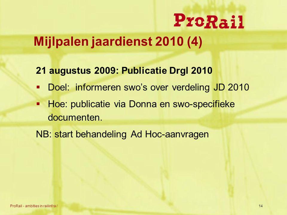 Mijlpalen jaardienst 2010 (4)