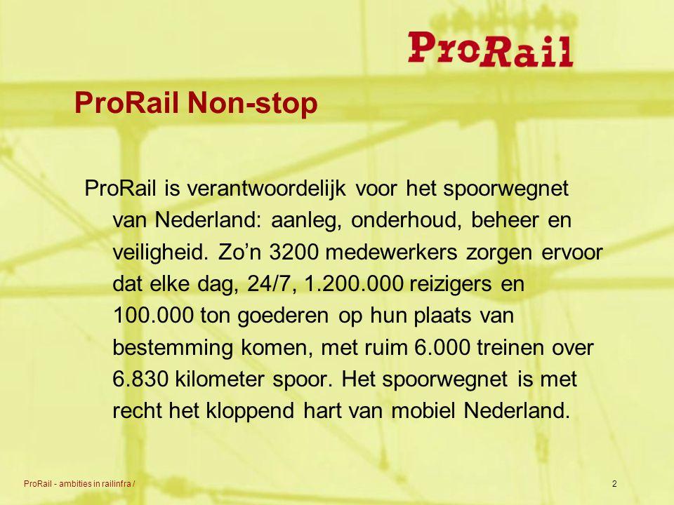 ProRail Non-stop