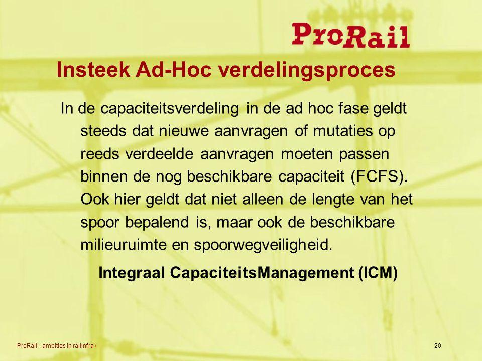 Insteek Ad-Hoc verdelingsproces