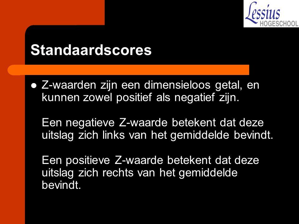 Standaardscores