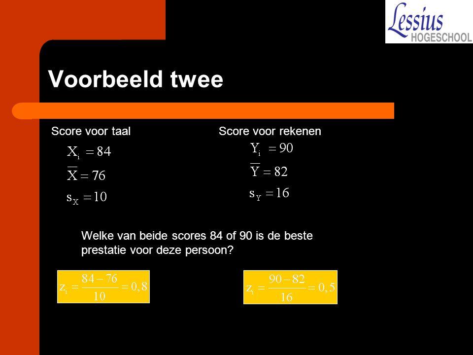 Voorbeeld twee Score voor taal Score voor rekenen