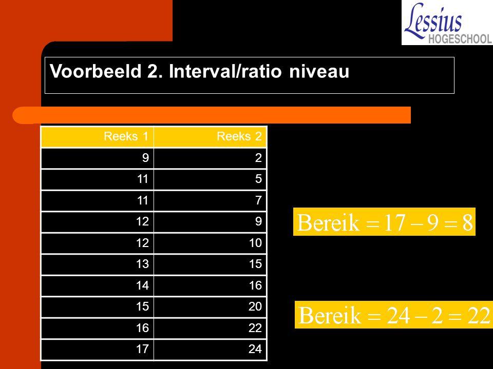 Voorbeeld 2. Interval/ratio niveau