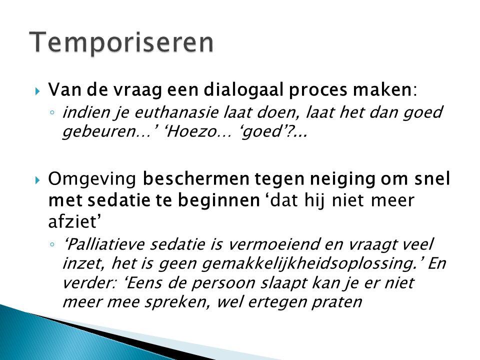 Temporiseren Van de vraag een dialogaal proces maken:
