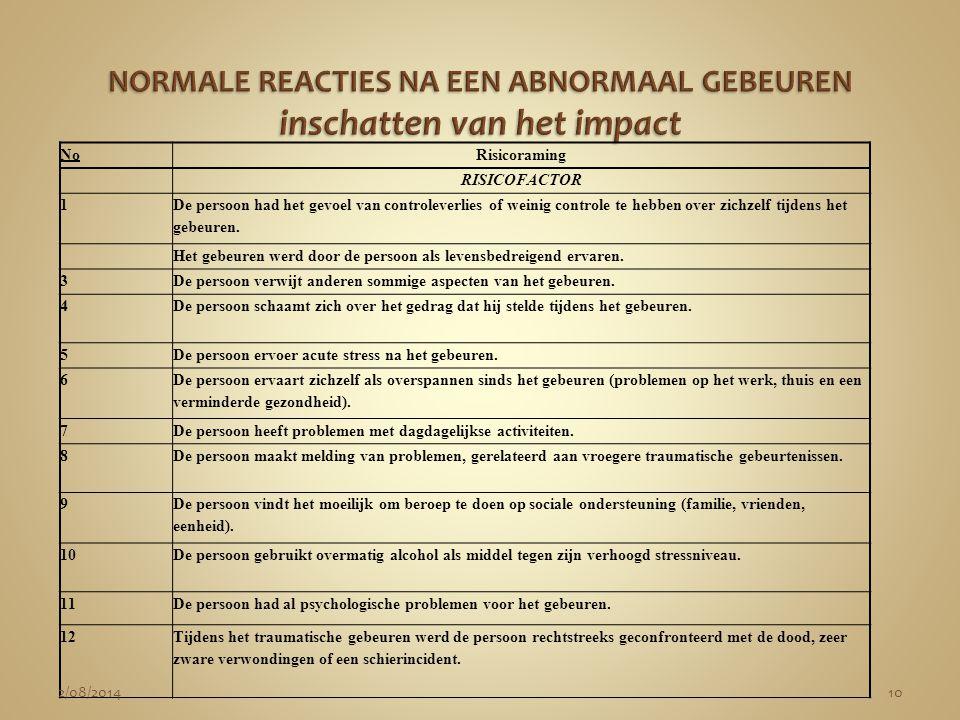 NORMALE REACTIES NA EEN ABNORMAAL GEBEUREN inschatten van het impact