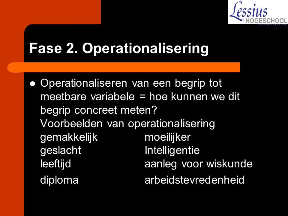 Fase 2. Operationalisering