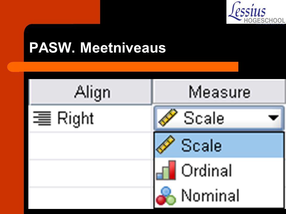 PASW. Meetniveaus