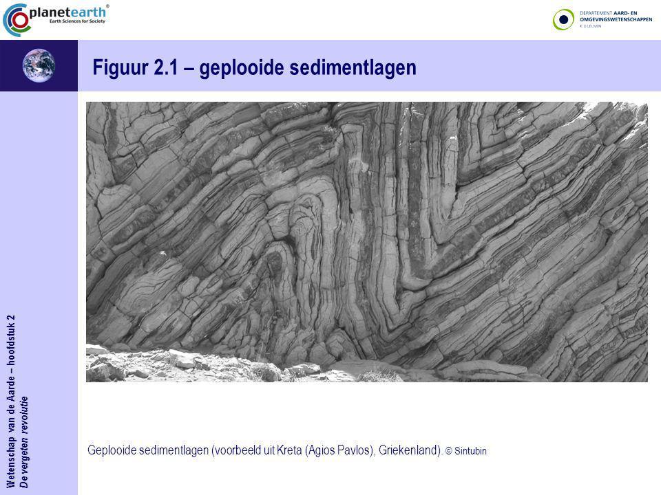 Figuur 2.1 – geplooide sedimentlagen