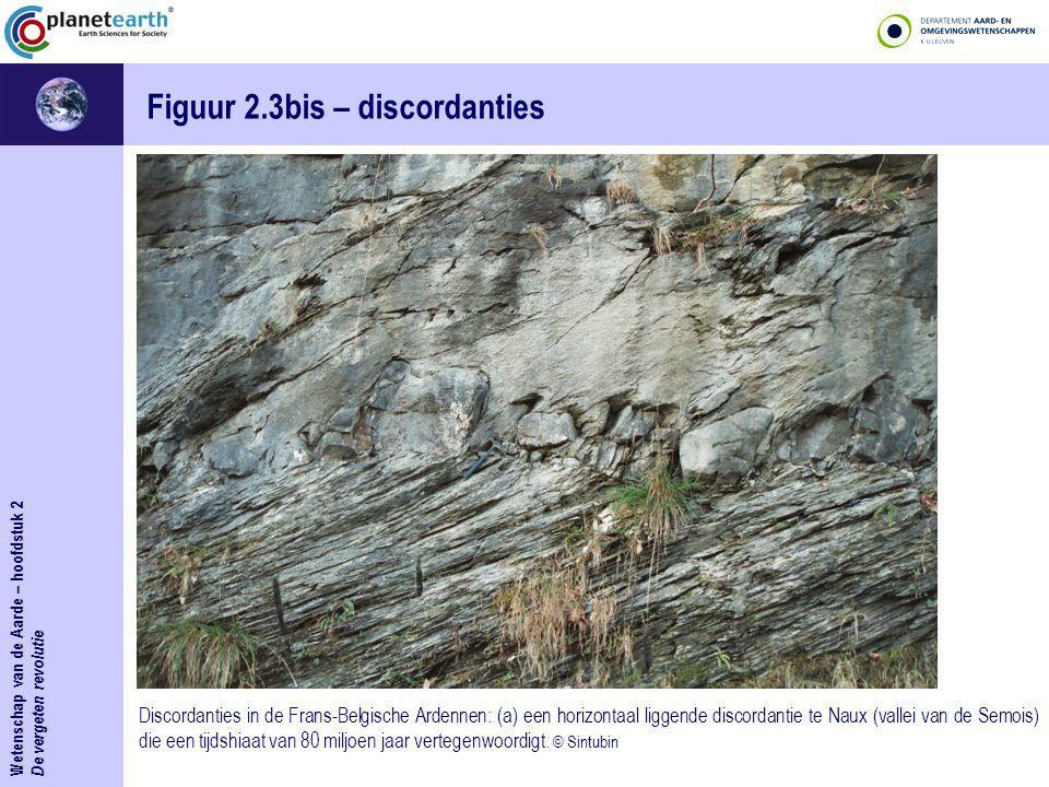 Figuur 2.3bis – discordanties