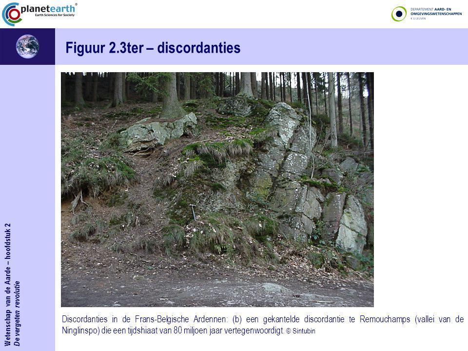 Figuur 2.3ter – discordanties
