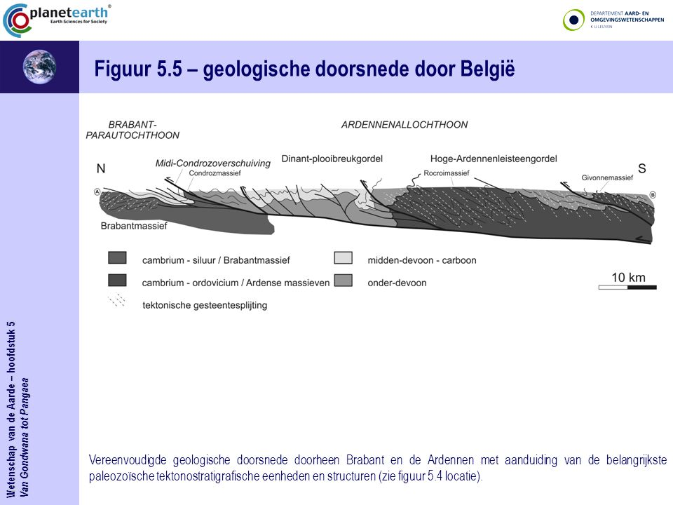 Figuur 5.5 – geologische doorsnede door België