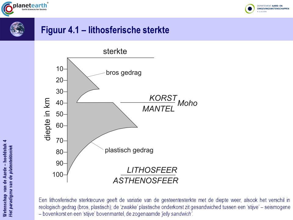 Figuur 4.1 – lithosferische sterkte