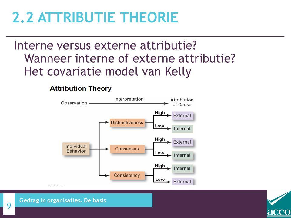 2.2 Attributie theorie Interne versus externe attributie Wanneer interne of externe attributie Het covariatie model van Kelly.