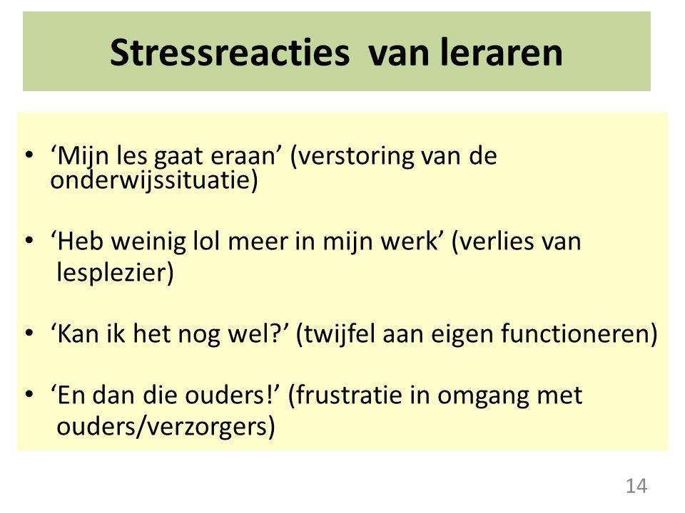 Stressreacties van leraren