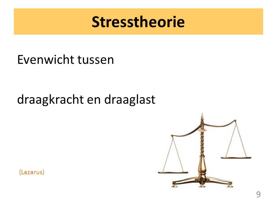 Stresstheorie Evenwicht tussen draagkracht en draaglast (Lazarus) 9 9