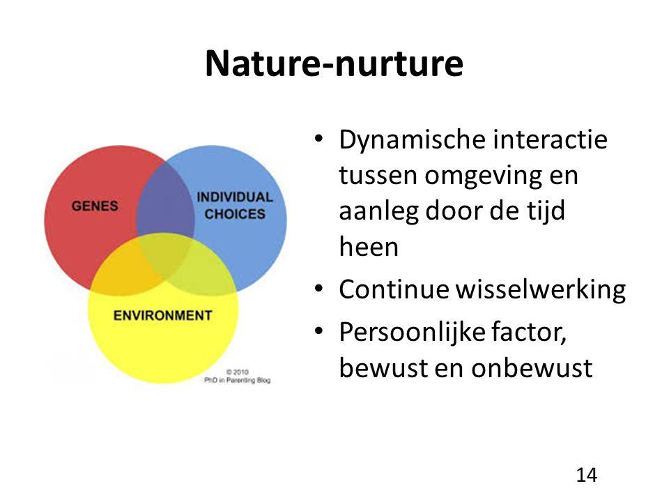 Nature-nurture Dynamische interactie tussen omgeving en aanleg door de tijd heen. Continue wisselwerking.