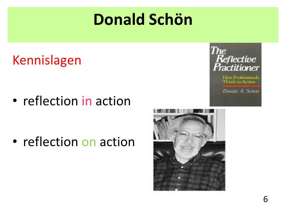 Donald Schön Kennislagen reflection in action reflection on action 6