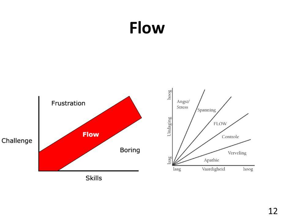 Flow 12 12