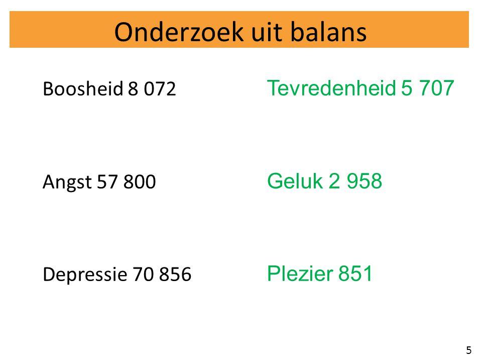 Onderzoek uit balans Boosheid 8 072 Tevredenheid 5 707