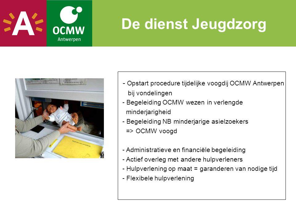 De dienst Jeugdzorg - Opstart procedure tijdelijke voogdij OCMW Antwerpen. bij vondelingen. - Begeleiding OCMW wezen in verlengde.
