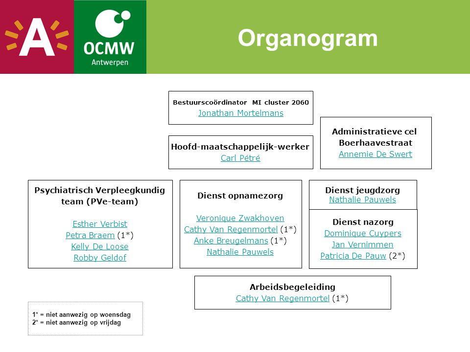 Organogram Jonathan Mortelmans Administratieve cel Boerhaavestraat