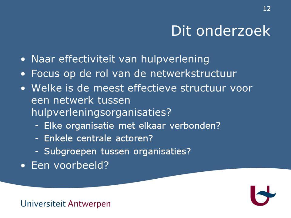 Afbakening Netwerken tussen organisaties op het districtsniveau