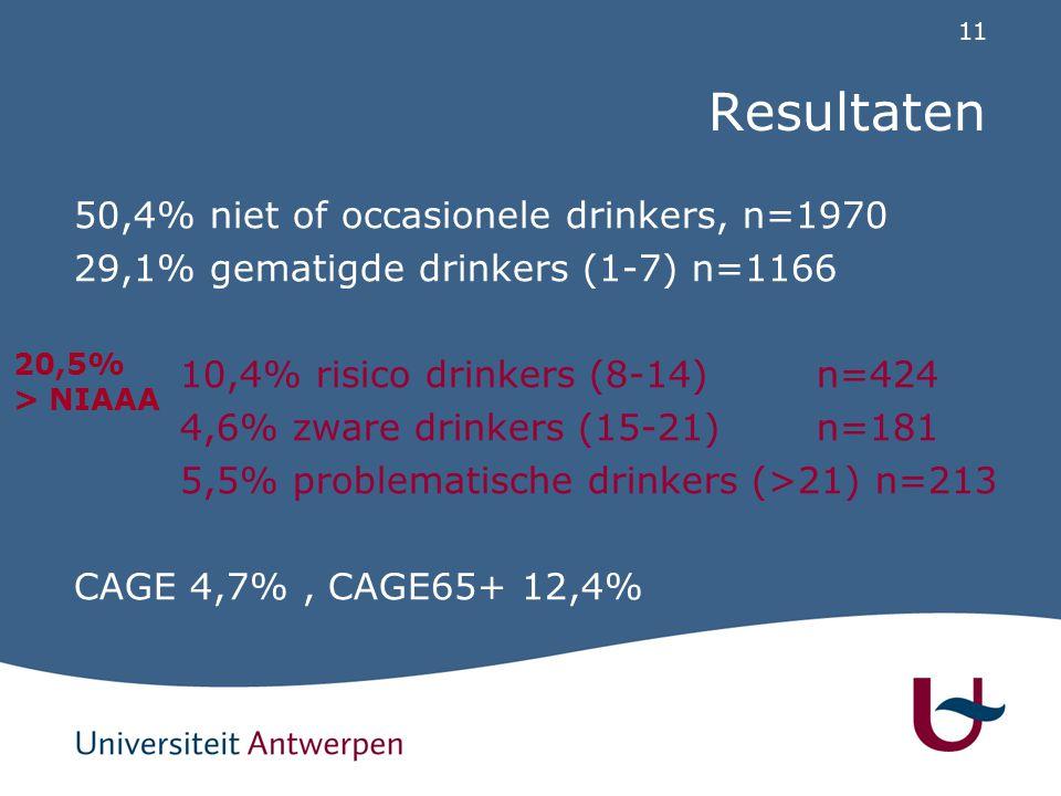Resultaten 20,5% > NIAAA 50,4% niet of occasionele drinkers, n=1970
