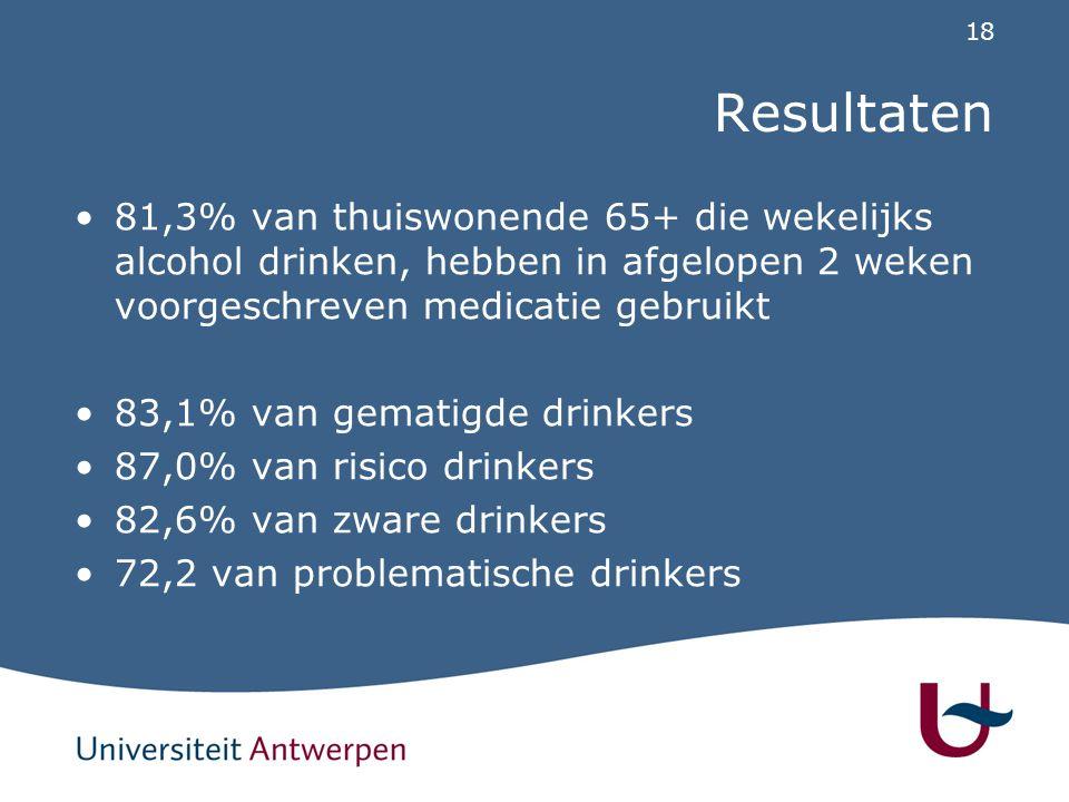 Resultaten 81,3% van thuiswonende 65+ die wekelijks alcohol drinken, hebben in afgelopen 2 weken voorgeschreven medicatie gebruikt.