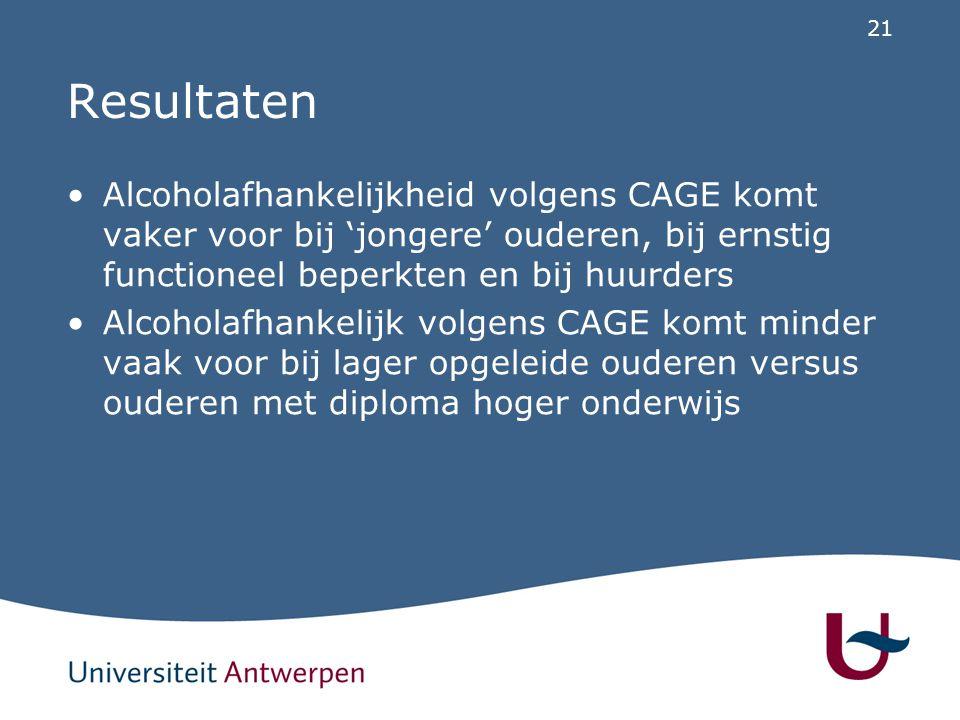 Resultaten Alcoholafhankelijkheid volgens CAGE komt vaker voor bij 'jongere' ouderen, bij ernstig functioneel beperkten en bij huurders.