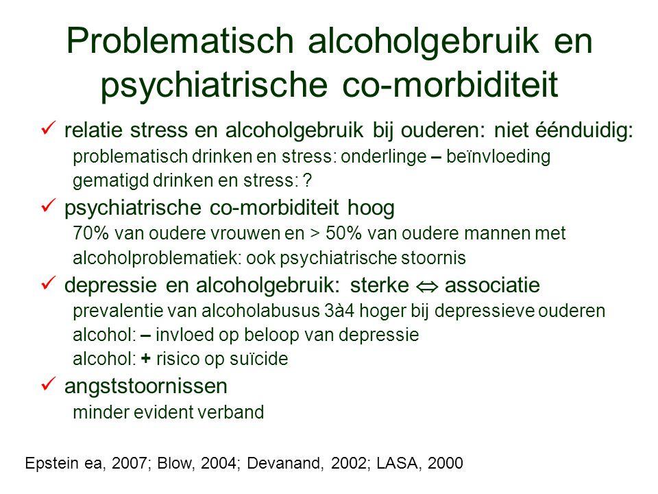 Problematisch alcoholgebruik en psychiatrische co-morbiditeit