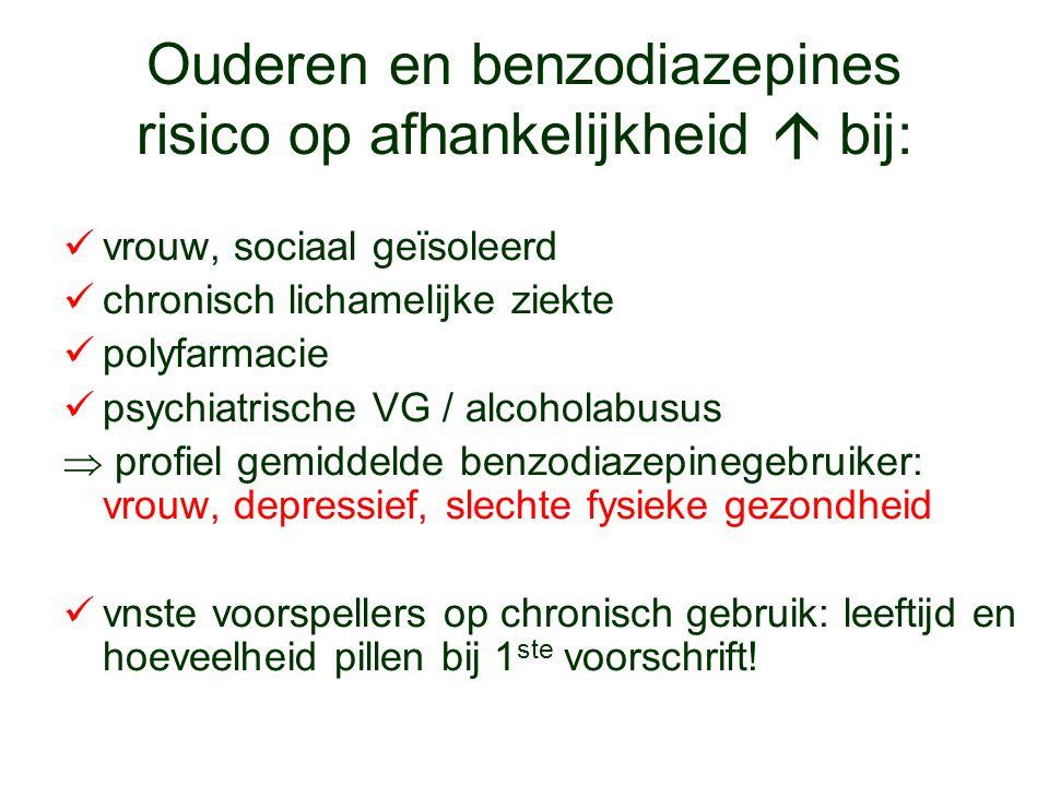 Ouderen en benzodiazepines risico op afhankelijkheid  bij: